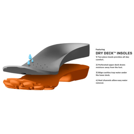 Dry Deck Insoles